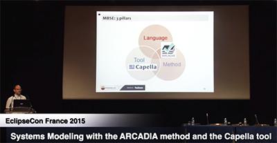 PRFC-Eclipse-CON-MBSE-Arcadia-Capella-2015