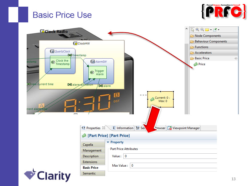 Basic Price Viewpoint dans Capella