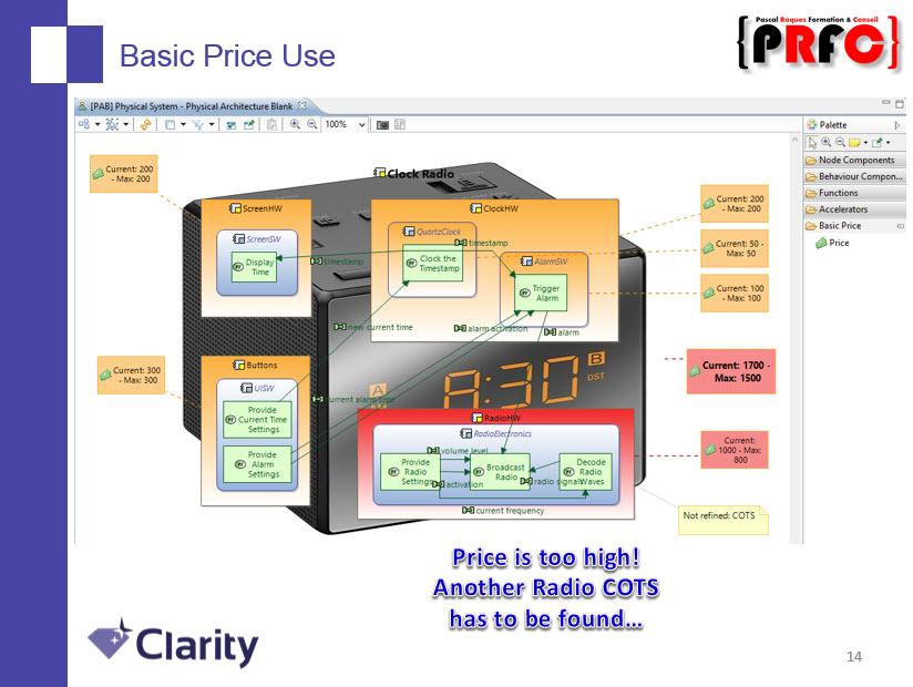 Basic Price Viewpoint : dépassement !