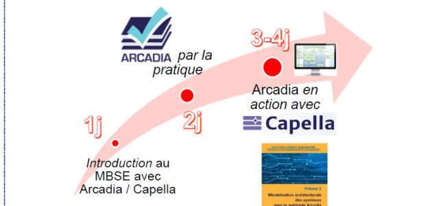 L'offre 2021 sur Arcadia/Capella